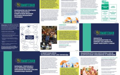 """SMARTCHAIN Booklet """"Insights & recommendations to support collaborative Short Food Supply Chains"""" available in 9 European languages"""
